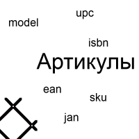 Артикулы в категориях / Articles to categories