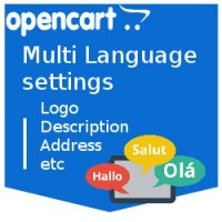 MultiLanguage Settings (Logo etc)