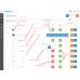 Менеджеры быстрого редактирования для OpenCart и сборок
