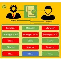 Модуль SendOrderGroups (SOG) – «Отправка заказов от групп клиентов»
